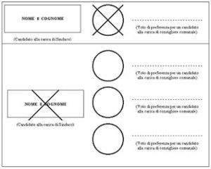 grafica scheda con voto disgiunto per il 1° turno